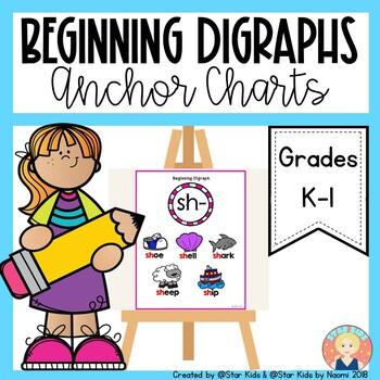 Beginning Diagraphs Anchor Charts for Kindergarten and Fir
