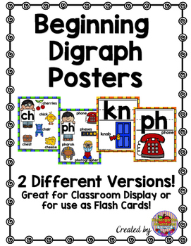 Beginning Digraph Posters