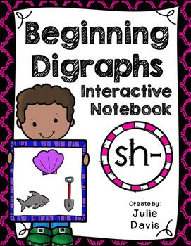 Beginning Digraph SH Interactive Notebook