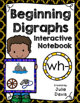 Beginning Digraph WH Interactive Notebook