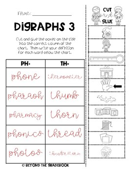 Beginning Digraphs Cut and Paste