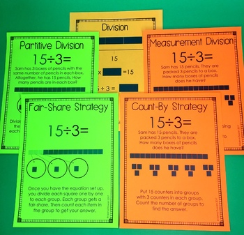Beginning Division (Division as an Unknown Factor)