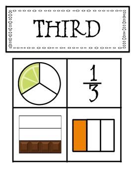 Beginning Fractions Sort: Whole, Half, Third, Fourth