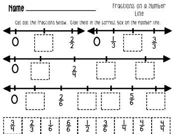 Beginning Fractions on a Number Line by Lisa Sadler   TpT