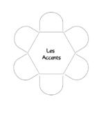 Beginning French Interactive Notebook set