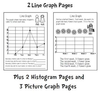 Beginning Graphing Pack: 5 Kinds of Graphs