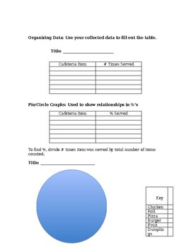 Beginning Graphing: Pie and Bar Graphs