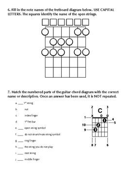 Beginning Guitar Unit Test #4 - Final Exam