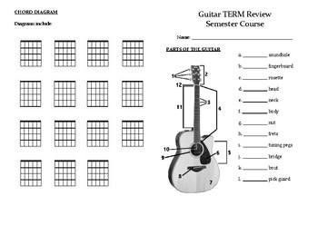 Beginning Guitar - Unit Test - Vocabulary Pamphlet Supplement