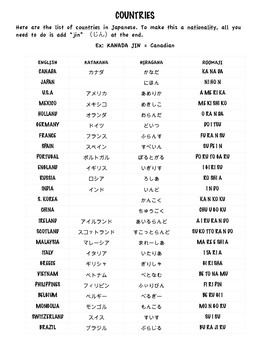 Beginning Japanese Lesson 2 & 3