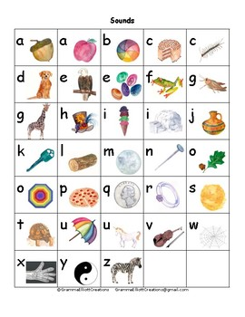 Beginning Letter Sounds Chart with Pictures and Letters - Phonics