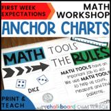 Beginning Math Workshop Anchor Charts