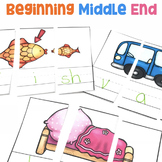 Beginning Middle End | Phonemic Awareness Intervention