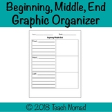 Beginning, Middle, End (BME) Graphic Organzier