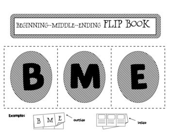 Beginning Middle End Book