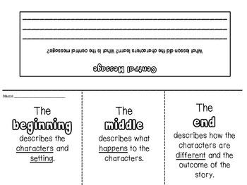Beginning, Middle, & End Flip Book