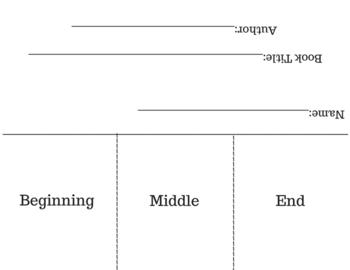 Beginning, Middle, End Flip Book