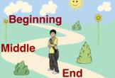 Beginning, Middle, End Flipchart