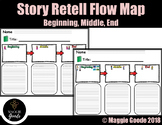 Story Retell- Beginning, Middle, End Flow Map Graphic Organizer