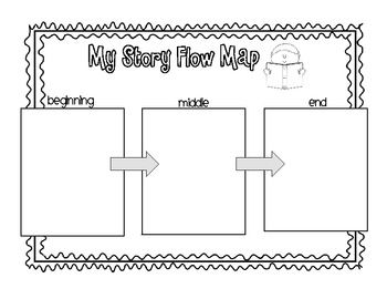 Beginning, Middle & End Flow Map