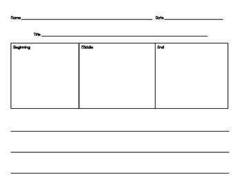 Beginning - Middle - End Graphic Organizer