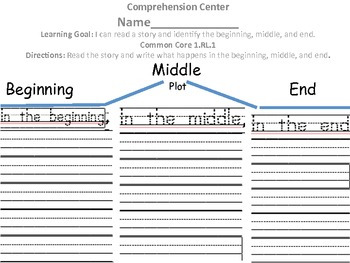 Beginning, Middle, End Graphic Organizer 1.RL.1