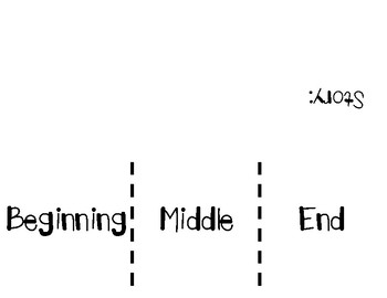 Beginning, Middle, End Graphic Organizer/Foldable