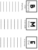 Beginning Middle End Graphic Organizer/Foldable
