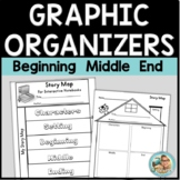 Beginning Middle End Graphic Organizer STORY ELEMENTS