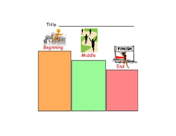 Beginning Middle & End Graphic Organizer Smartboard