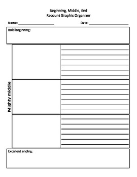 Beginning, Middle, End Graphic Organizer for Recounts