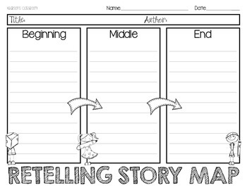 Beginning, Middle & End Mini-Anchor Chart & Writing Activity