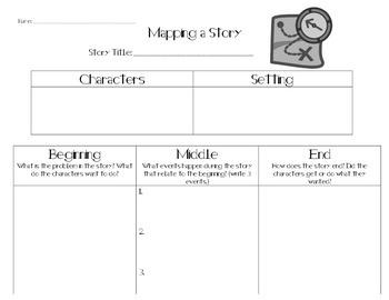 Beginning, Middle, End Organizer