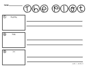 Beginning, Middle, & End--Plot Worksheet