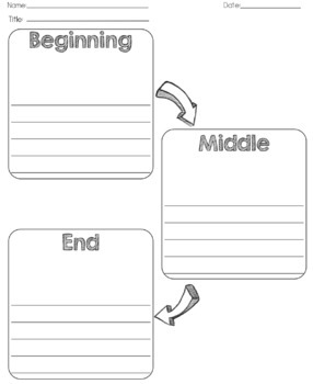 Beginning Middle End BME Retelling Summary Sheets