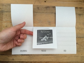 Beginning Middle End Structure: Blank Story Foldable Flip Book Activity Project