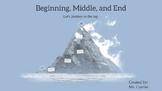 Beginning, Middle, End - Teaching Plot