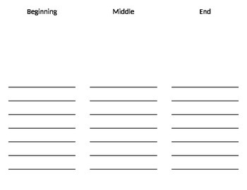Beginning, Middle, End Tri fold Graphic Organizer EDITABLE