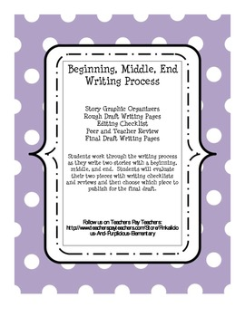 Beginning Middle End Writing Process Unit Graphic Organize