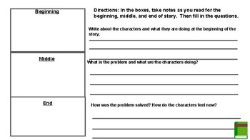 Beginning, Middle, End and Summary Worksheet