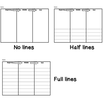 Beginning Middle End plus Transitions Graphic Organizer
