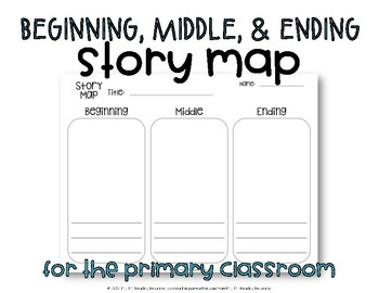 Beginning, Middle, & Ending Story Map