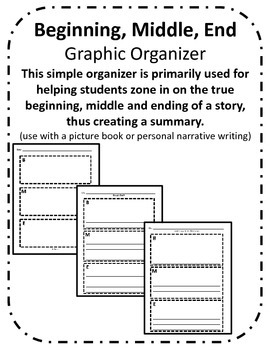 Beginning, Middle, Ending (summary) graphic organizer
