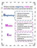 Beginning, Middle, and End Anchor Chart