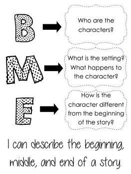 Beginning Middle and End Anchor Chart