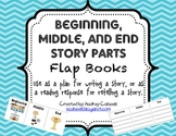 Beginning, Middle, and End Flap Books