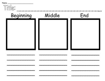 Beginning, Middle and End: Graphic Organizer by Danielle Begina | TpT