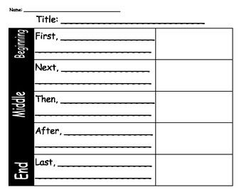 Beginning, Middle and End: Graphic Organizer