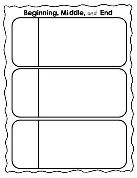 Beginning, Middle, and End Graphic Organizer