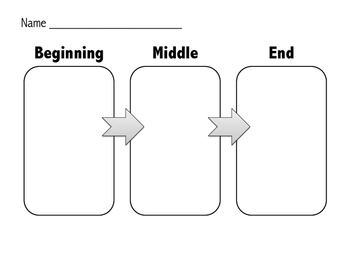 Beginning Middle and End Graphic Organizer